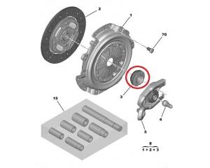Siduri survelaager Citroen/Peugeot