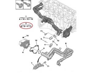 Jahutusvedeliku torustik Citroen/Peugeot 1,4HDI