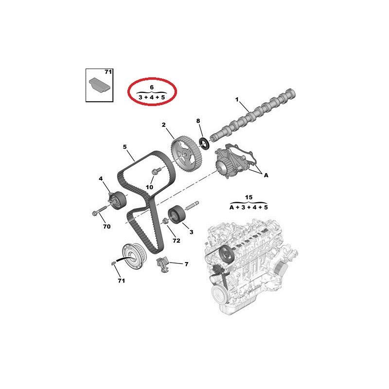 timing belt kit oem peugeot  citroen 1 6hdi euro5   hmk auto