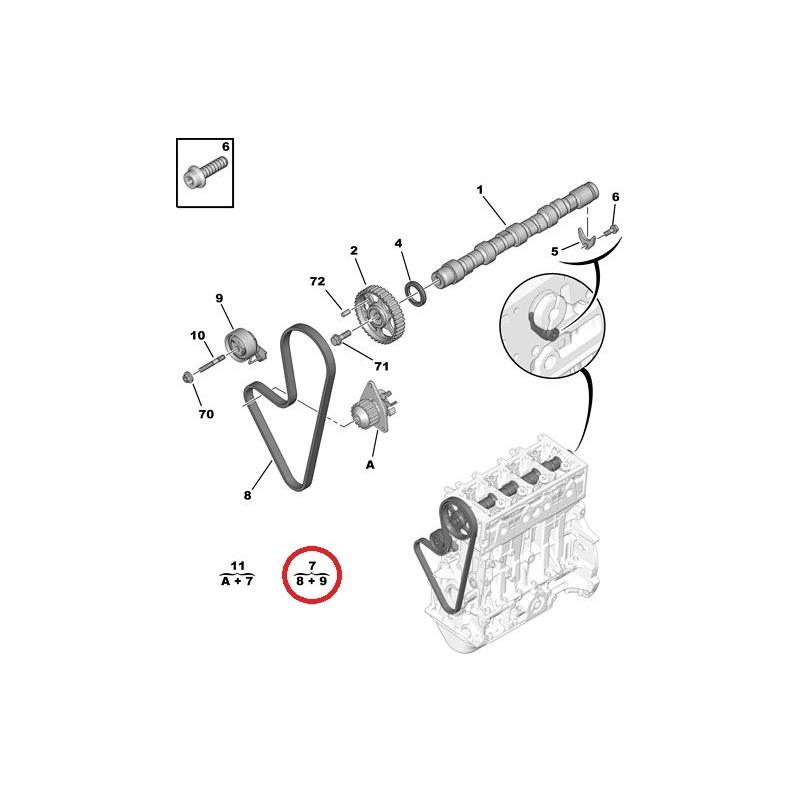 timing belt kit citroen  peugeot 1 4   hmk auto