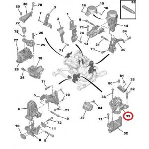 Опора двигателя левая Citroen C5/Peugeot 407, 508