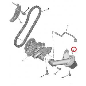 Imusarja, öljypumppu Jumper/Boxer/Ducato 2,2HDI 2006- EURO5