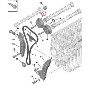 Nokka-akselin ajoitussäädin Citroen/Peugeot EP-moottori