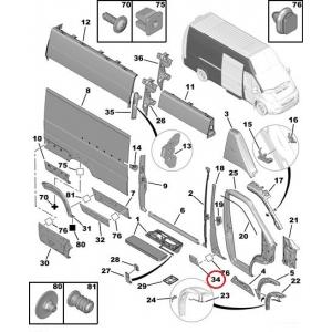 Ukseposti (B-piilari) liist parem Jumper/Boxer/Ducato 2006- (L4)