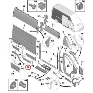 Külgpaneeli eesmine liist parem Jumper/Boxer/Ducato 2006- L4