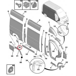 Külgpaneeli eesmine liist parem Jumper/Boxer/Ducato 2006- L2