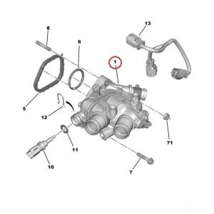 Termostaat korpusega PSA EP6C