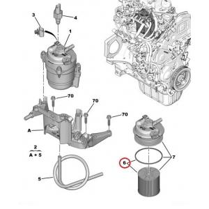 Polttoainesuodatin OEM Peugeot/Citroen 1,6HDI-2,0HDI EURO6
