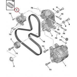 Mitmikkiilrihma pinguti Peugeot/Citroen 1.1/1.4/1.6/2.0  97-