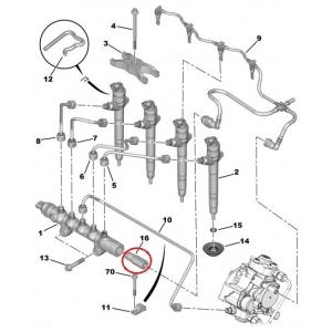 Paineensäätöventtiili, Common-Rail-järjestelmä Jumper/Boxer/Ducato/Transit 2,2HDI