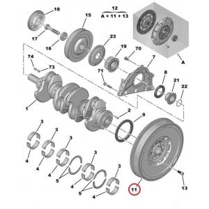 Vauhtipyörä Citroen/Peugeot