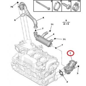 EGR-i klapp OEM Citroen/Peugeot/Ford 1,6HDI