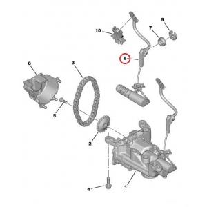 Kytkentäventtiili, öljypumppu Citroen/Peugeot 1,6 EP