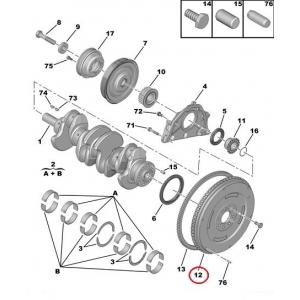 Flywheel Citroen/Peugeot 2,0HDI