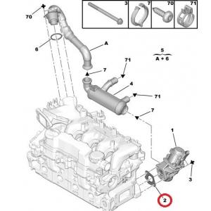 Tiiviste, pakokaasun kierrätysventtiili Citroen/Peugeot 1,6HDI