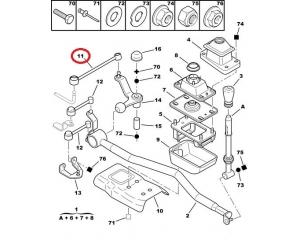 Käiguhoovastiku varras Peugeot 406/Citroen Xantia