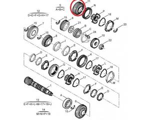 Vaihdelaatikko hammaspyörä 5. vaihde 53H (53X31) Jumper/Boxer/Ducato -2006