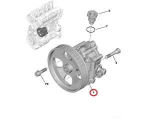 Roolivõiendi pump OEM Berlingo/Partner 1,6HDI 2008-