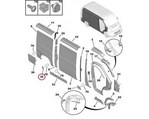Külgpaneeli eesmine liist parem Jumper/Boxer/Ducato 2006- L1