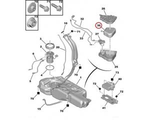 FAP additive Citroen/Peugeot