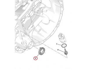 Speed sensor gear PSA