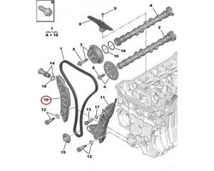 Mootori ketipinguti tald Citroen/Peugeot EP-mootorid