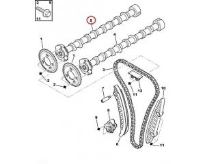 Nukkvõll väljalase Jumper/Boxer/Ducato 2,2HDI 2006-