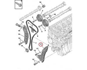 Mootoriketi tald Citroen/Peugeot EP-mootorid