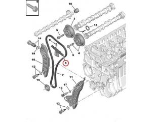 Mootoriketi tald ülemine Citroen/Peugeot EP-mootorid