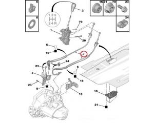 Gear link control cable Citroen Nemo/Peugeot Bipper MA gearbox