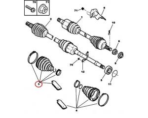 Veovõlli kaitsekummi komplekt välimine Citroen C5