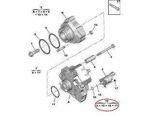 Paineensäätöventtiili, Common-Rail-järjestelmä Jumper/Boxer/Ducato/Transit 3,0HDI