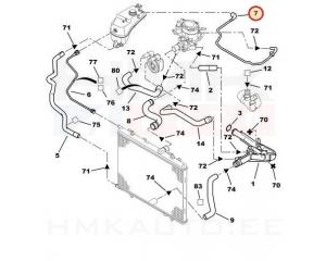 Jahutuslõdvik Citroen Berlingo/Peugeot Partner 02-08