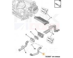 Salongiradiaatori voolik Citroen C5 / Peugeot 407
