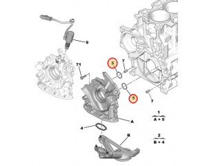 Õlipumba tihend Citroen/Peugeot 1,6HDI EURO5