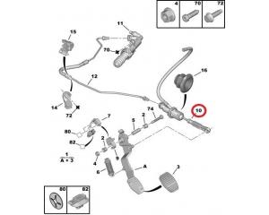 Главный цилиндр сцепления Citroen Berlingo/Peugeot Partner 2008-