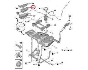 FAP additive Citroen Berlingo/C4 Picasso, Peugeot Partner