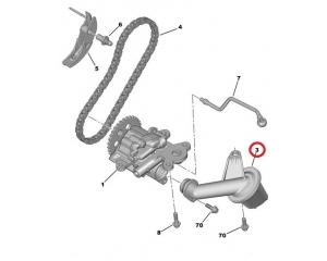 Õlivõttur Jumper/Boxer/Ducato 2,2HDI 2006- EURO5
