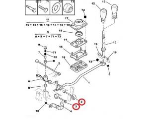 Gear lever linkage rod Peugeot Partner; Citroen Berlingo/Xsara