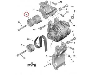 Kiristysrulla, moniurahihna Citroen/Peugeot 1,6HDI