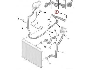 Coolant pipe Citroen/Peugeot