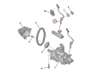 Oil pump solenoid valve Citroen/Peugeot 1,6 EP-engines