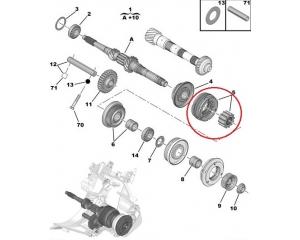 Synchronizer 3-4 gear Citroen/Peugeot BE4 gearbox