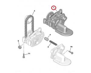 Õlipump Citroen/Peugeot TU9/TU1/TU4