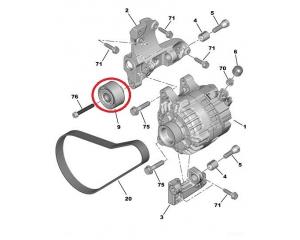 Mitmikkiilrihma juhtrull OEM Citroen/Peugeot 1,4HDI/1,6HDI