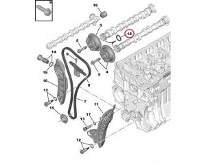 **Nukkvõlli tihend Peugeot/Citroen EP-mootorid
