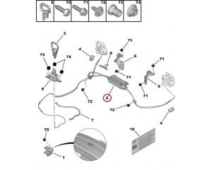 Seisupiduri mootor trossidega Citroen C5 08-