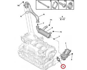 Прокладка EGR клапана Citroen/Peugeot 1,6HDI
