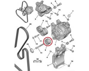 Juhtrull mitmikkiilrihmale Peugeot/Citroen 1,4-1,6HDI